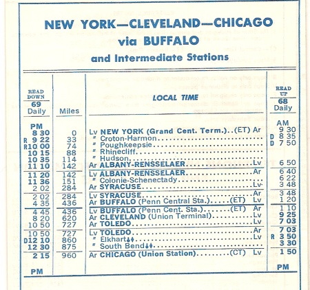 This Penn Central timetable of Amtrak trains operated by that company shows the schedule of the Lake Shore as of July 12, 1971. At the time the train had not been named and service to Elkhart and South Bend had yet to comence. The service westbound at Rhinecliff and Hudson would soon end.